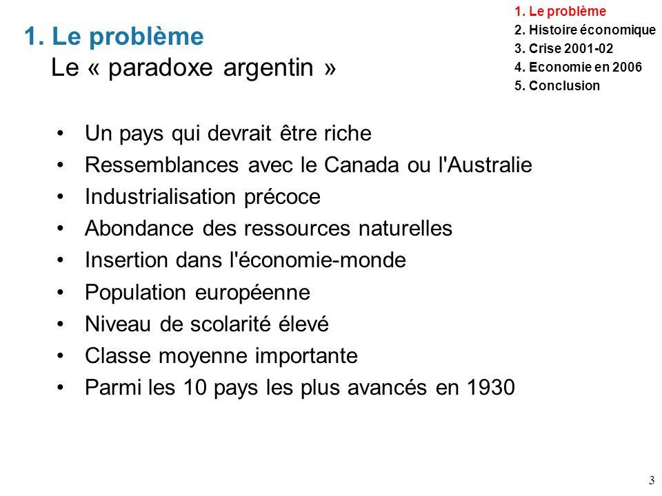 3 Un pays qui devrait être riche Ressemblances avec le Canada ou l'Australie Industrialisation précoce Abondance des ressources naturelles Insertion d