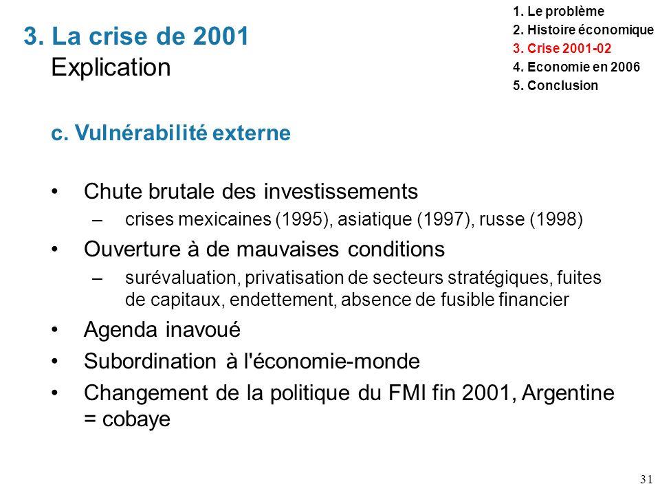 31 3. La crise de 2001 Explication 1. Le problème 2. Histoire économique 3. Crise 2001-02 4. Economie en 2006 5. Conclusion c. Vulnérabilité externe C