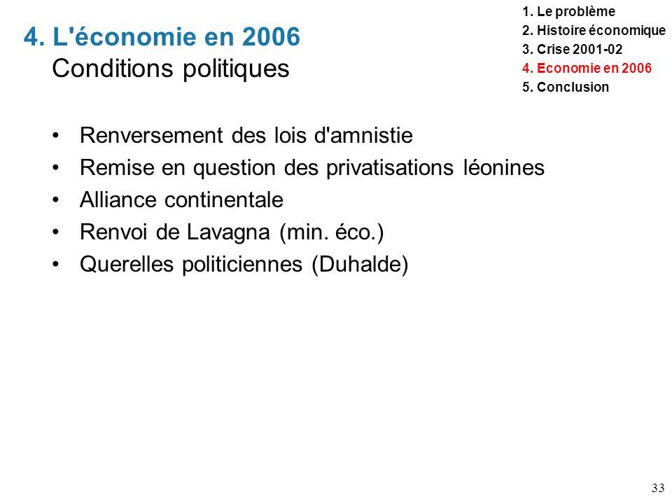 33 4. L'économie en 2006 Conditions politiques 1. Le problème 2. Histoire économique 3. Crise 2001-02 4. Economie en 2006 5. Conclusion Renversement d