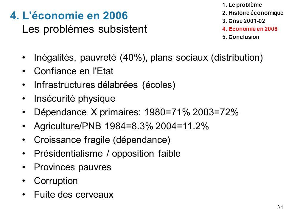 34 4. L'économie en 2006 Les problèmes subsistent 1. Le problème 2. Histoire économique 3. Crise 2001-02 4. Economie en 2006 5. Conclusion Inégalités,