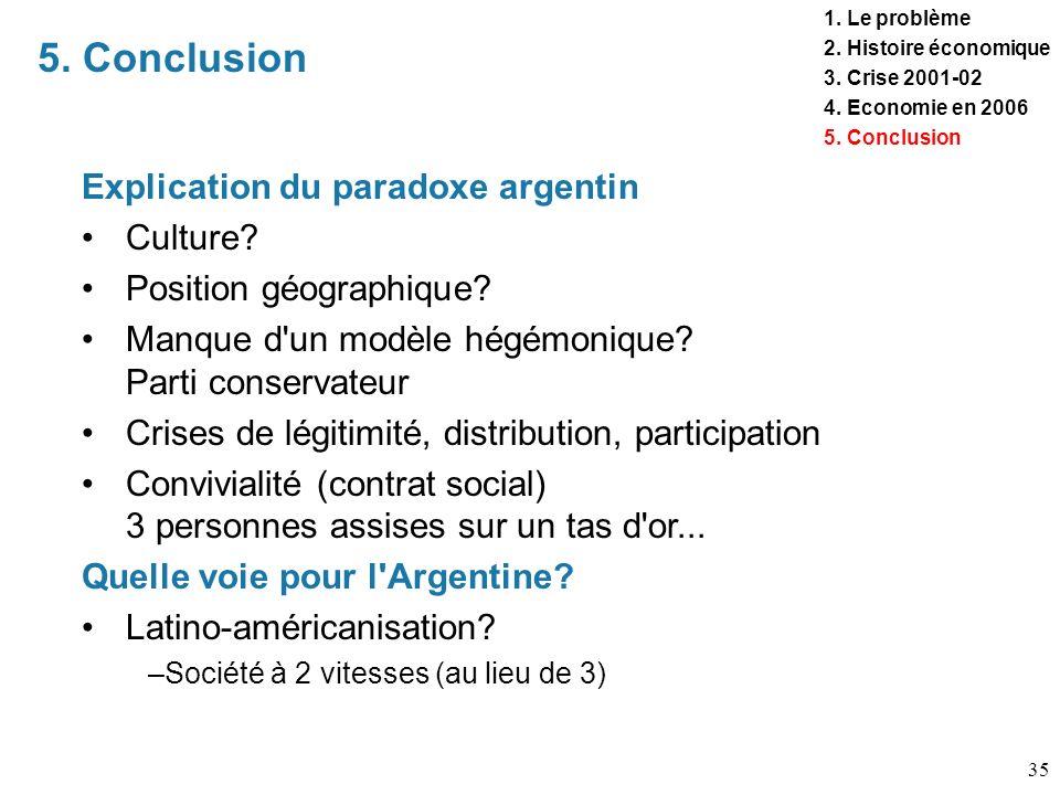 35 5. Conclusion 1. Le problème 2. Histoire économique 3. Crise 2001-02 4. Economie en 2006 5. Conclusion Explication du paradoxe argentin Culture? Po