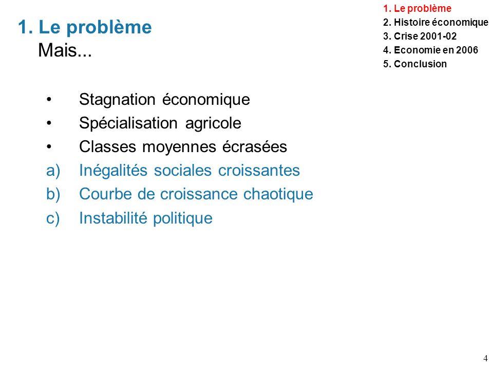 4 Stagnation économique Spécialisation agricole Classes moyennes écrasées a)Inégalités sociales croissantes b)Courbe de croissance chaotique c)Instabi