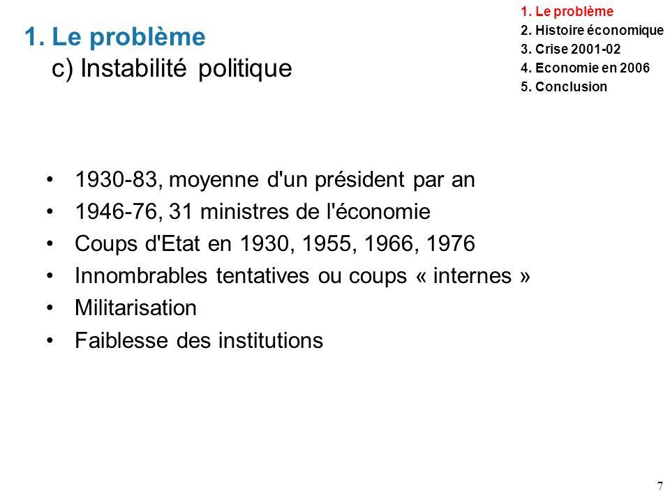 7 1.Le problème c) Instabilité politique 1930-83, moyenne d'un président par an 1946-76, 31 ministres de l'économie Coups d'Etat en 1930, 1955, 1966,