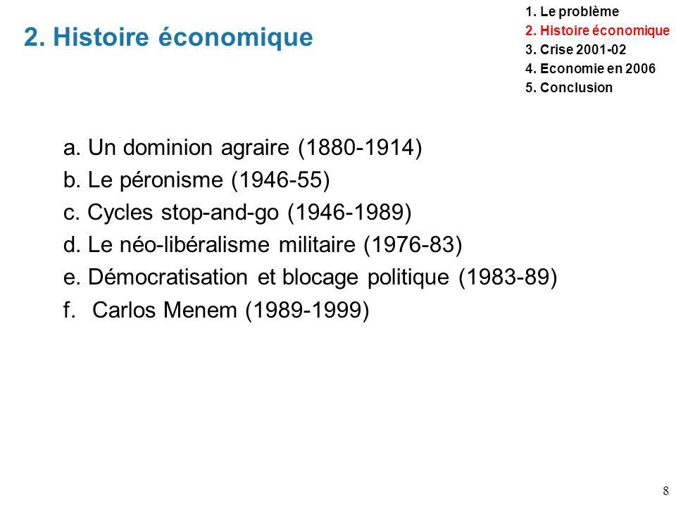 9 Temps 1 Les libre-échangistes dominent (oligarchie pampéenne « libérale-conservatrice ») Lindustrie primitive meurt, ruinée par les importations britanniques Développement lié à la Grande-Bretagne (dépendance) Investissements importants (chemin de fer…) LArgentine exporte des matières premières (laine, blé, cuirs, viande) et importe des produits manufacturés « Age d or » de la classe dominante (1%) 2.