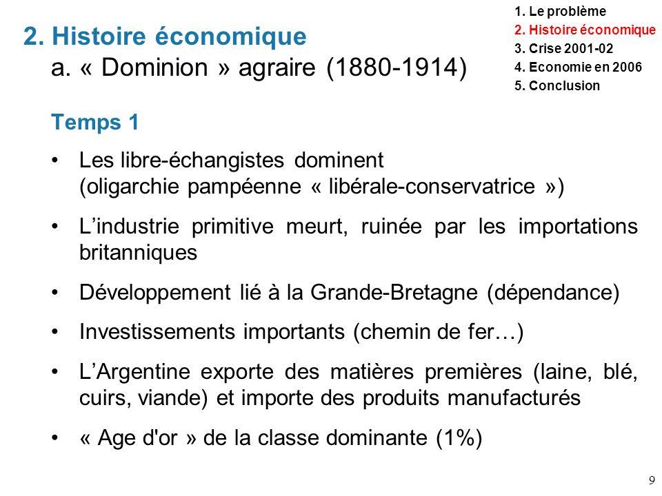 9 Temps 1 Les libre-échangistes dominent (oligarchie pampéenne « libérale-conservatrice ») Lindustrie primitive meurt, ruinée par les importations bri