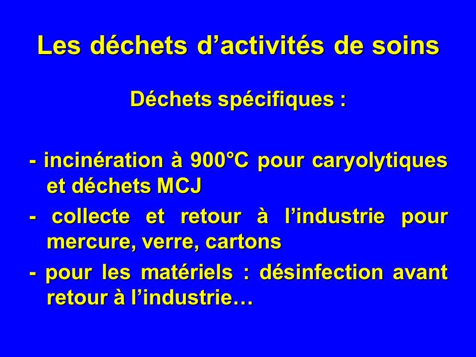 Les déchets dactivités de soins Déchets spécifiques : - incinération à 900°C pour caryolytiques et déchets MCJ - collecte et retour à lindustrie pour mercure, verre, cartons - pour les matériels : désinfection avant retour à lindustrie…