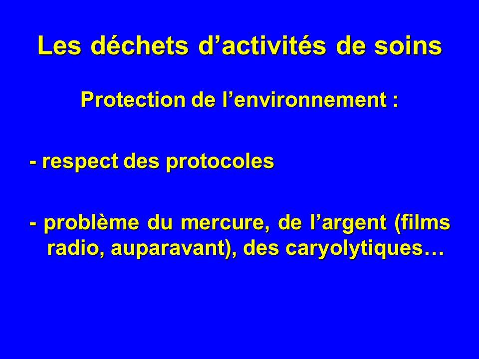 Les déchets dactivités de soins Protection de lenvironnement : - respect des protocoles - problème du mercure, de largent (films radio, auparavant), des caryolytiques…