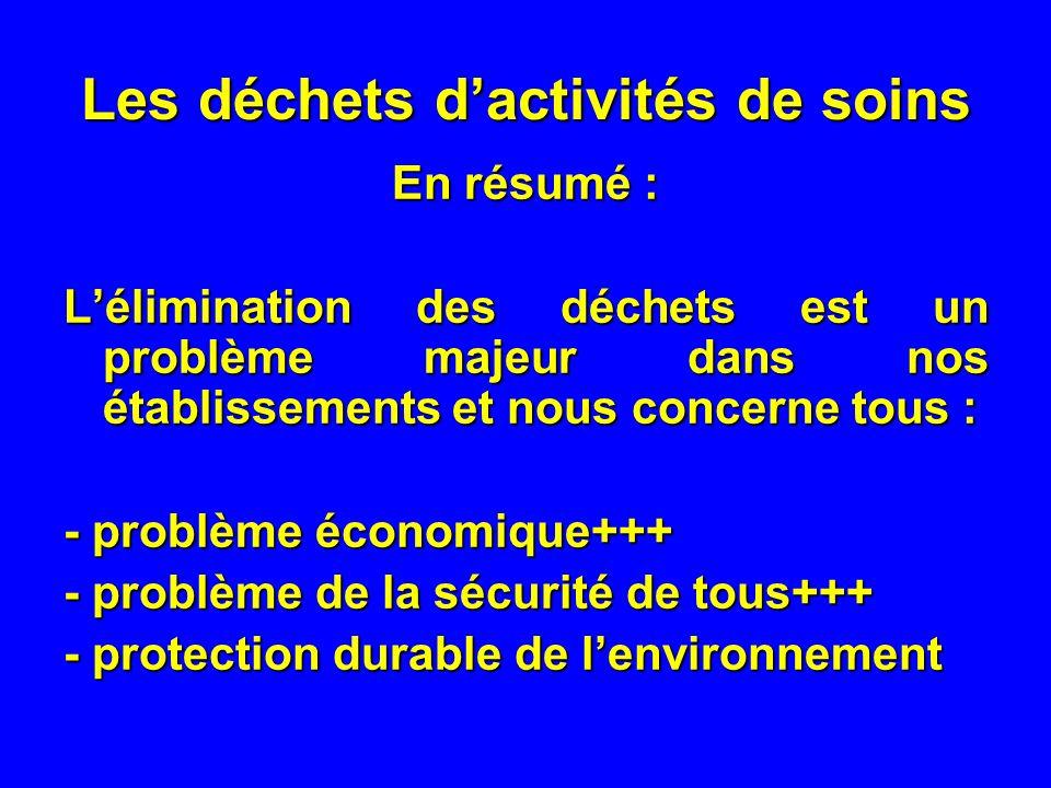 Les déchets dactivités de soins En résumé : Lélimination des déchets est un problème majeur dans nos établissements et nous concerne tous : - problème économique+++ - problème de la sécurité de tous+++ - protection durable de lenvironnement