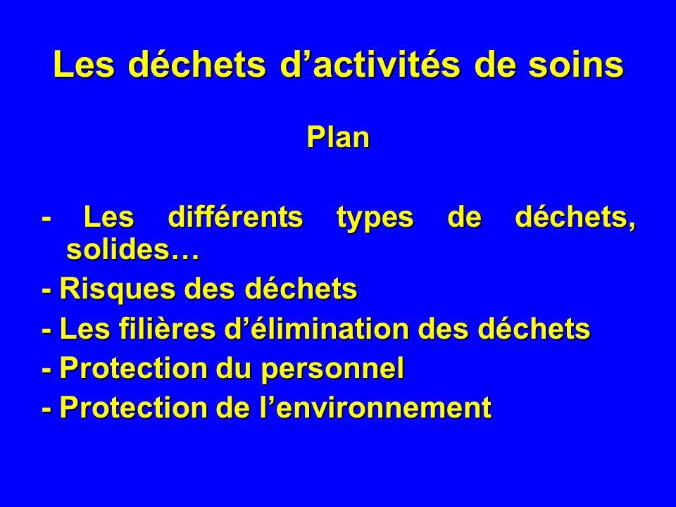 Les déchets dactivités de soins Plan Les différents types de déchets, solides… - Les différents types de déchets, solides… - Risques des déchets - Les filières délimination des déchets - Protection du personnel - Protection de lenvironnement