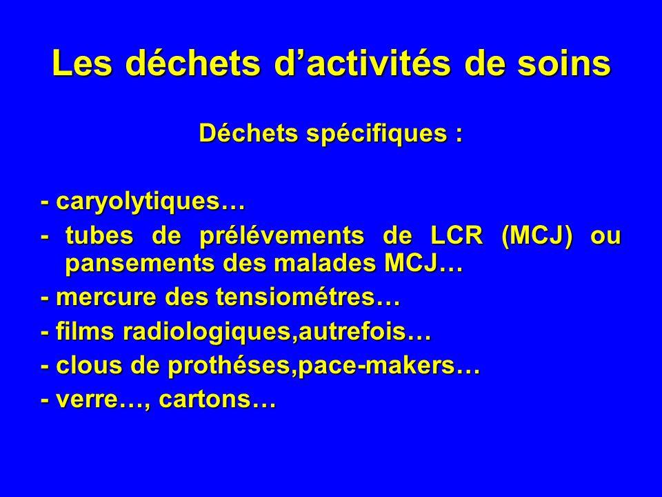 Les déchets dactivités de soins Déchets spécifiques : - caryolytiques… - tubes de prélévements de LCR (MCJ) ou pansements des malades MCJ… - mercure des tensiométres… - films radiologiques,autrefois… - clous de prothéses,pace-makers… - verre…, cartons…