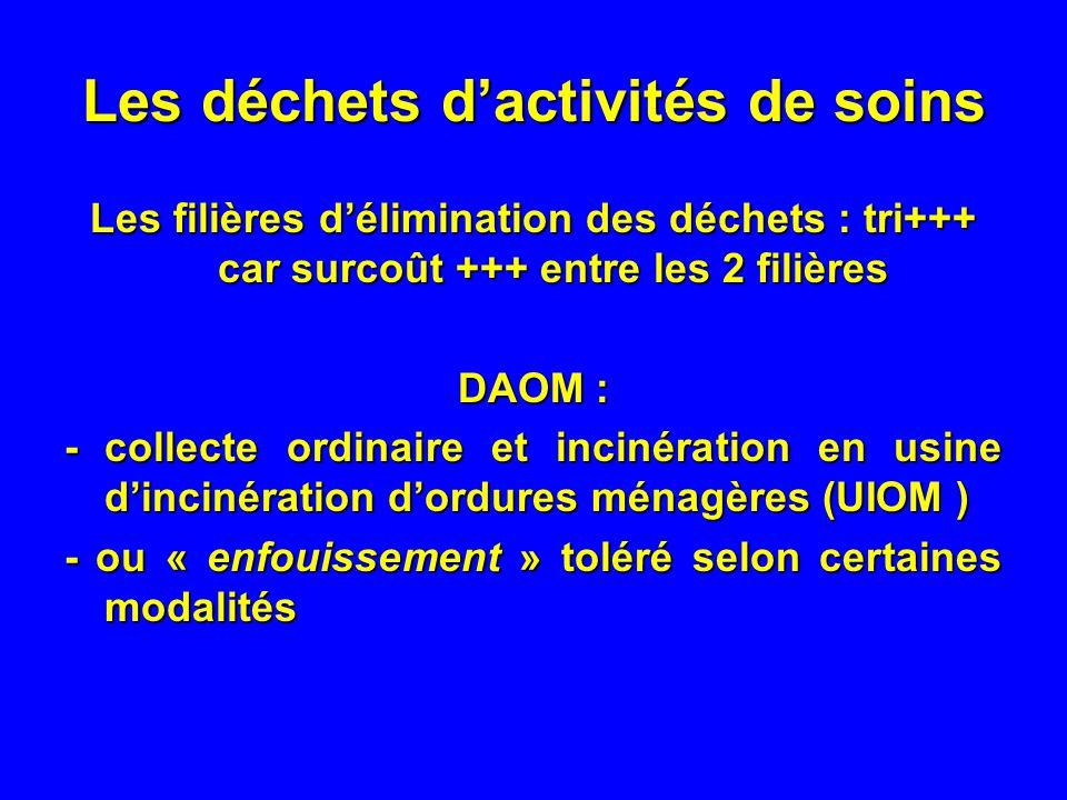 Les déchets dactivités de soins Les filières délimination des déchets : tri+++ car surcoût +++ entre les 2 filières DAOM : - collecte ordinaire et inc