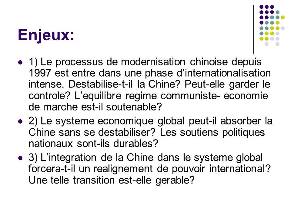 Enjeux: 1) Le processus de modernisation chinoise depuis 1997 est entre dans une phase dinternationalisation intense. Destabilise-t-il la Chine? Peut-