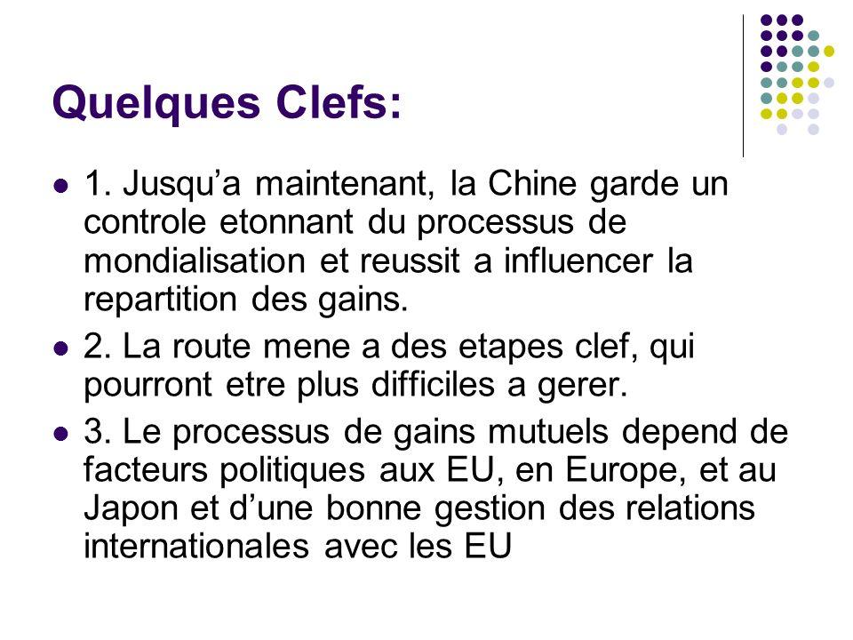 Quelques Clefs: 1. Jusqua maintenant, la Chine garde un controle etonnant du processus de mondialisation et reussit a influencer la repartition des ga
