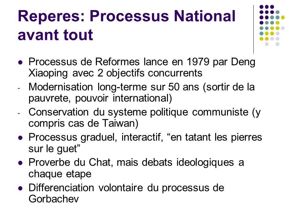 Reperes: Processus National avant tout Processus de Reformes lance en 1979 par Deng Xiaoping avec 2 objectifs concurrents - Modernisation long-terme s