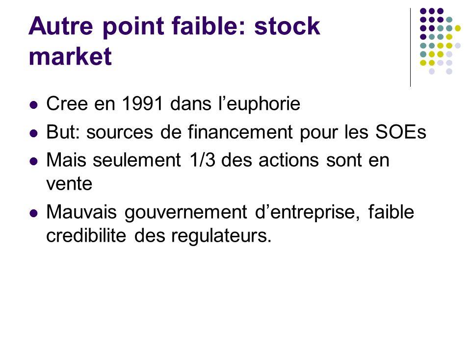 Autre point faible: stock market Cree en 1991 dans leuphorie But: sources de financement pour les SOEs Mais seulement 1/3 des actions sont en vente Mauvais gouvernement dentreprise, faible credibilite des regulateurs.