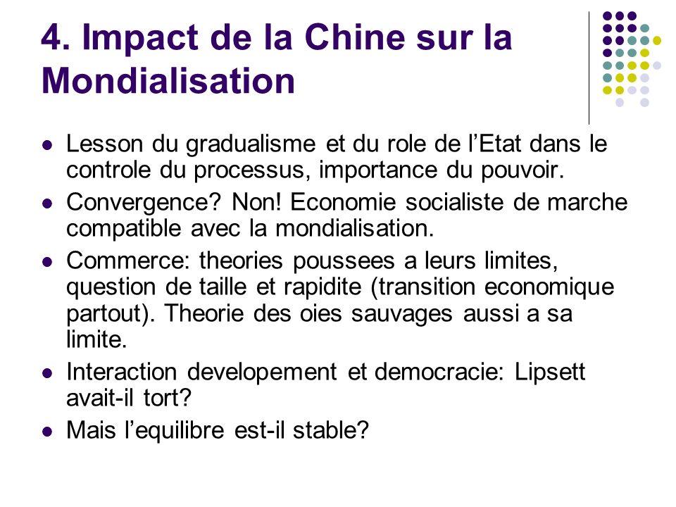 4. Impact de la Chine sur la Mondialisation Lesson du gradualisme et du role de lEtat dans le controle du processus, importance du pouvoir. Convergenc