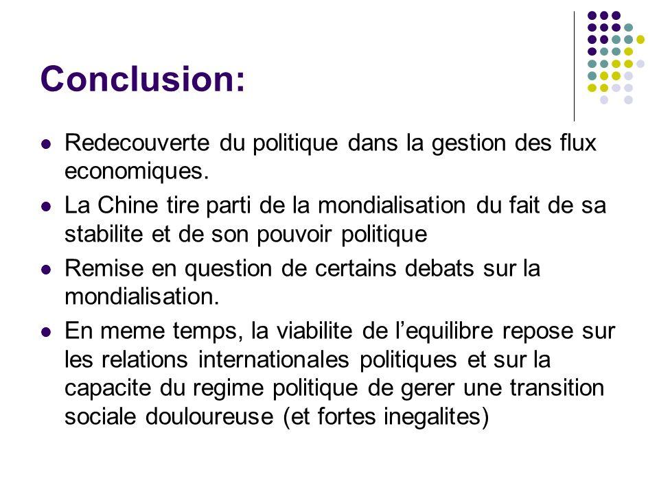 Conclusion: Redecouverte du politique dans la gestion des flux economiques. La Chine tire parti de la mondialisation du fait de sa stabilite et de son