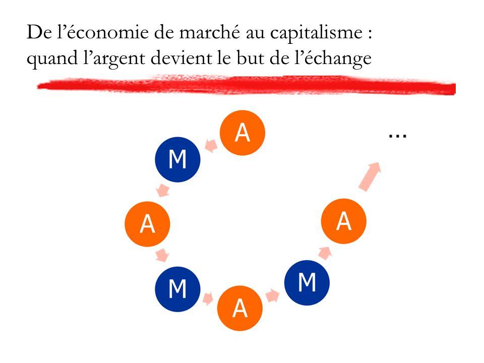 De léconomie de marché au capitalisme : quand largent devient le but de léchange