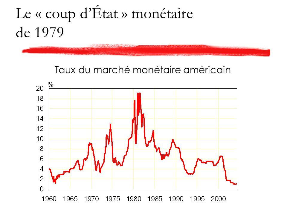 Le « coup dÉtat » monétaire de 1979 Taux du marché monétaire américain