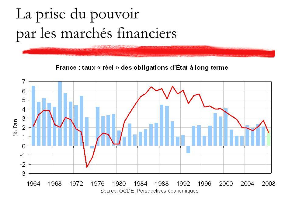 La prise du pouvoir par les marchés financiers