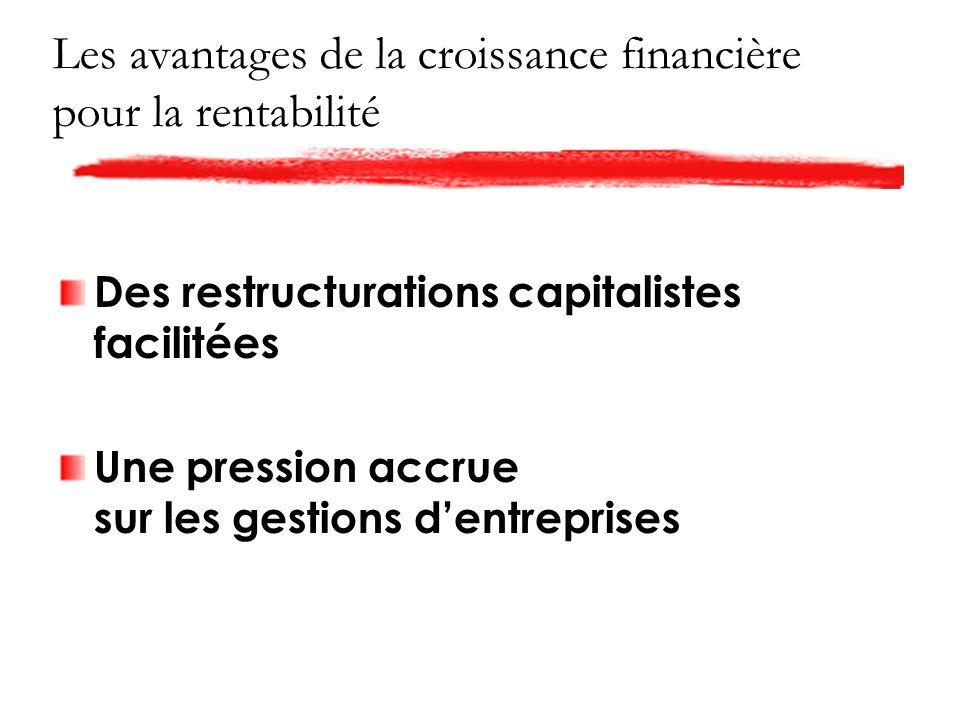 Les avantages de la croissance financière pour la rentabilité Des restructurations capitalistes facilitées Une pression accrue sur les gestions dentreprises