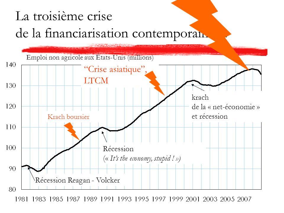 La troisième crise de la financiarisation contemporaine… Krach boursier Crise asiatique, LTCM krach de la « net-économie » et récession Récession (« Its the economy, stupid .