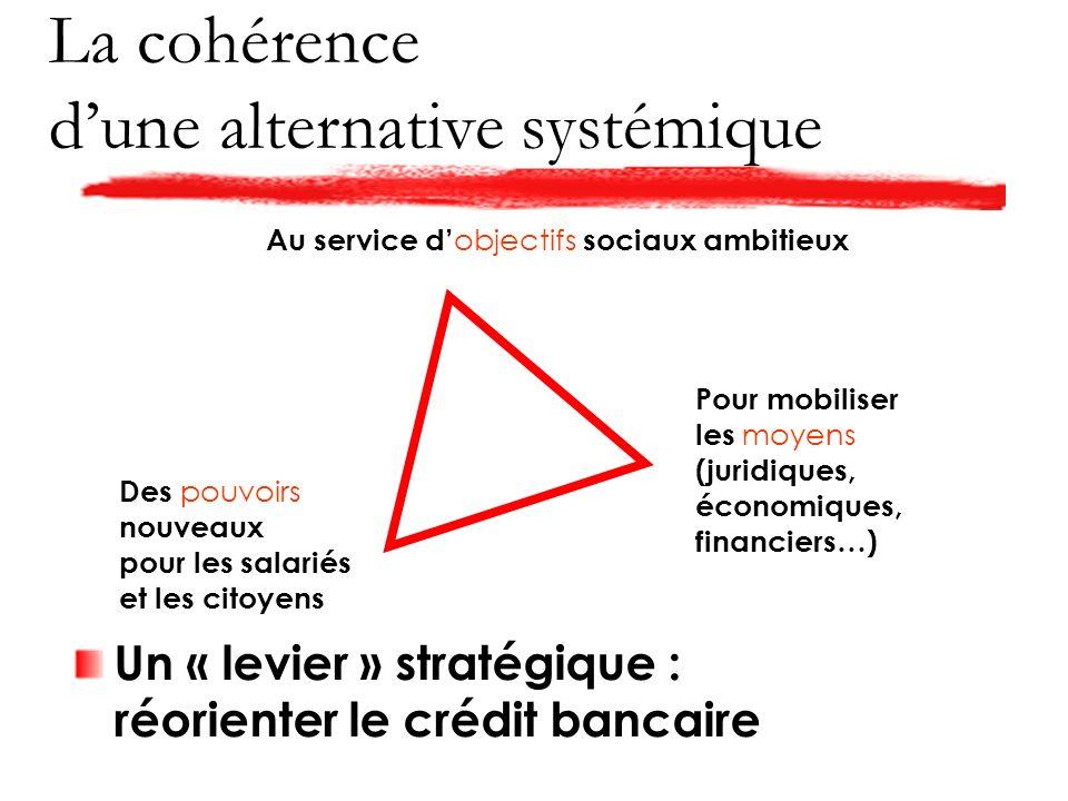 La cohérence dune alternative systémique Un « levier » stratégique : réorienter le crédit bancaire Des pouvoirs nouveaux pour les salariés et les citoyens Au service d objectifs sociaux ambitieux Pour mobiliser les moyens (juridiques, économiques, financiers…)