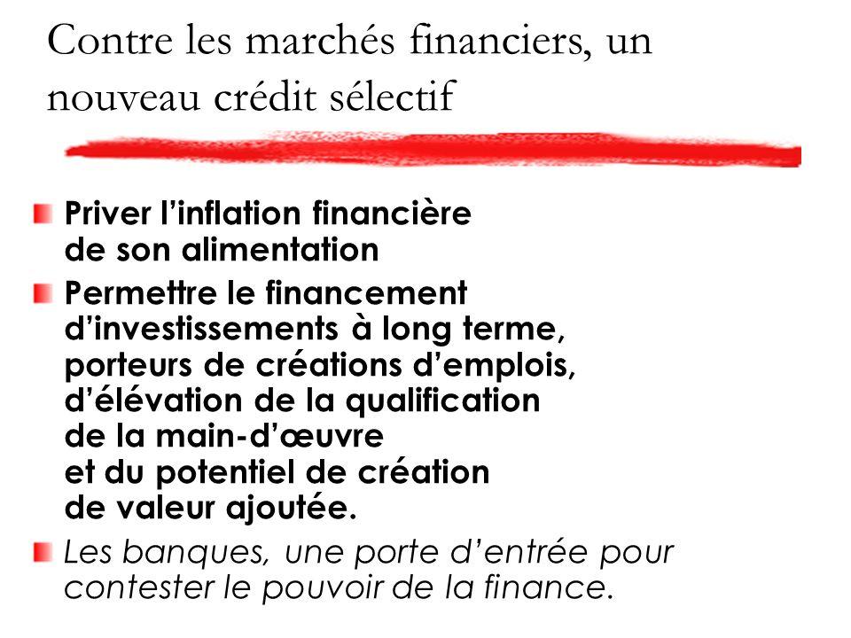 Contre les marchés financiers, un nouveau crédit sélectif Priver linflation financière de son alimentation Permettre le financement dinvestissements à long terme, porteurs de créations demplois, délévation de la qualification de la main-dœuvre et du potentiel de création de valeur ajoutée.