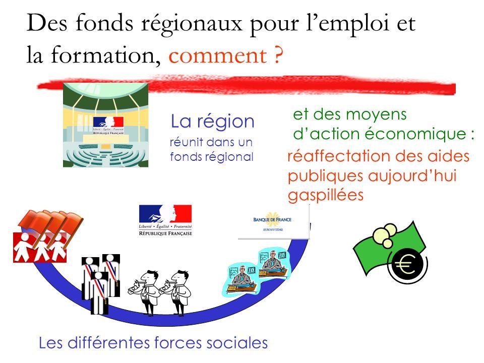 Des fonds régionaux pour lemploi et la formation, comment .