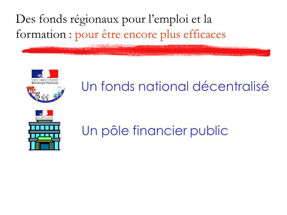 Des fonds régionaux pour lemploi et la formation : pour être encore plus efficaces Un fonds national décentralisé Un pôle financier public