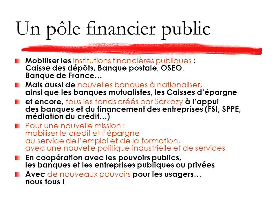 Mobiliser les institutions financières publiques : Caisse des dépôts, Banque postale, OSEO, Banque de France… Mais aussi de nouvelles banques à nationaliser, ainsi que les banques mutualistes, les Caisses dépargne et encore, tous les fonds créés par Sarkozy à lappui des banques et du financement des entreprises (FSI, SPPE, médiation du crédit…) Pour une nouvelle mission : mobiliser le crédit et lépargne au service de lemploi et de la formation, avec une nouvelle politique industrielle et de services En coopération avec les pouvoirs publics, les banques et les entreprises publiques ou privées Avec de nouveaux pouvoirs pour les usagers… nous tous !