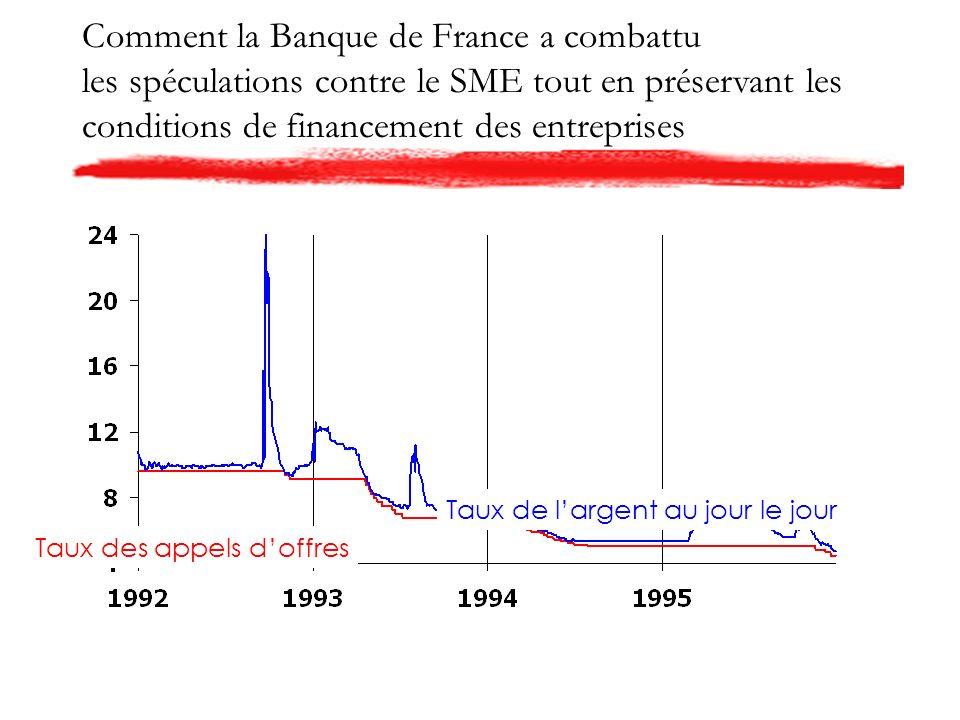 Comment la Banque de France a combattu les spéculations contre le SME tout en préservant les conditions de financement des entreprises Taux de largent au jour le jour Taux des appels doffres