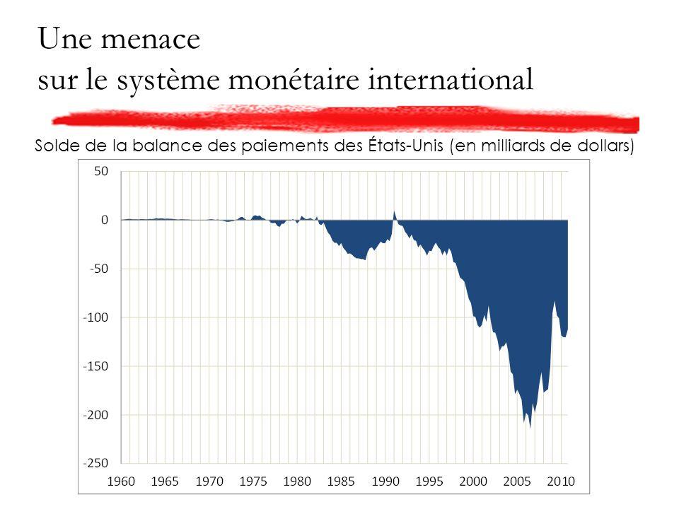 Une menace sur le système monétaire international Solde de la balance des paiements des États-Unis (en milliards de dollars)