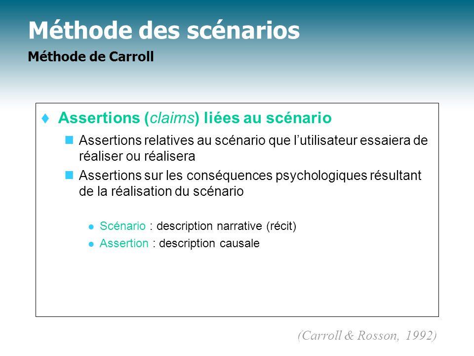 Méthode des scénarios Méthode de Carroll t Assertions (claims) liées au scénario Assertions relatives au scénario que lutilisateur essaiera de réalise
