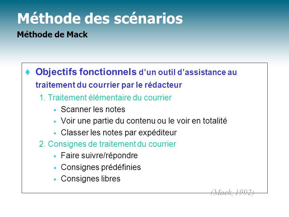 Méthode des scénarios Méthode de Mack Objectifs fonctionnels dun outil dassistance au traitement du courrier par le rédacteur 1. Traitement élémentair