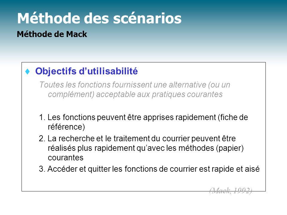 Méthode des scénarios Méthode de Mack Objectifs dutilisabilité Toutes les fonctions fournissent une alternative (ou un complément) acceptable aux prat