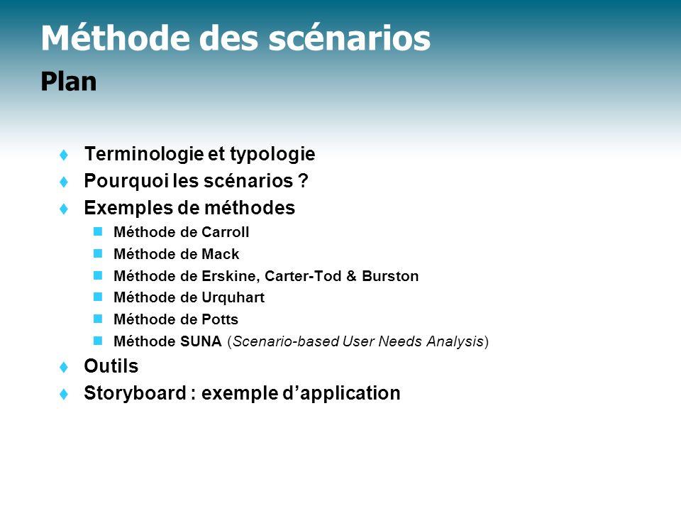Méthode des scénarios Plan Terminologie et typologie Pourquoi les scénarios ? Exemples de méthodes Méthode de Carroll Méthode de Mack Méthode de Erski