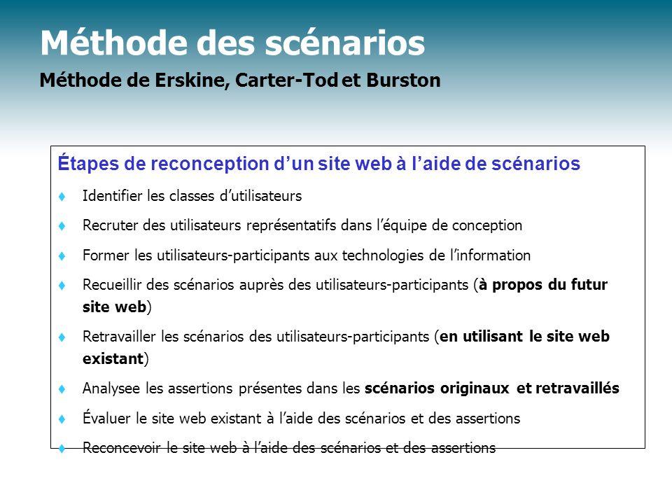 Méthode des scénarios Méthode de Erskine, Carter-Tod et Burston Étapes de reconception dun site web à laide de scénarios t Identifier les classes duti