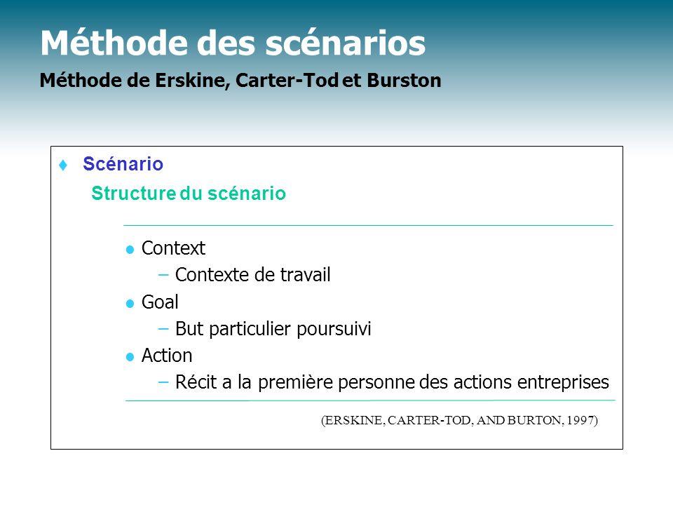 Méthode des scénarios Méthode de Erskine, Carter-Tod et Burston Scénario Structure du scénario Context –Contexte de travail Goal –But particulier pour