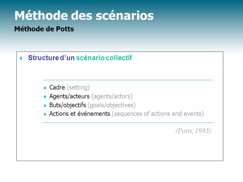 Structure dun scénario collectif Cadre (setting) Agents/acteurs (agents/actors) Buts/objectifs (goals/objectives) Actions et événements (sequences of