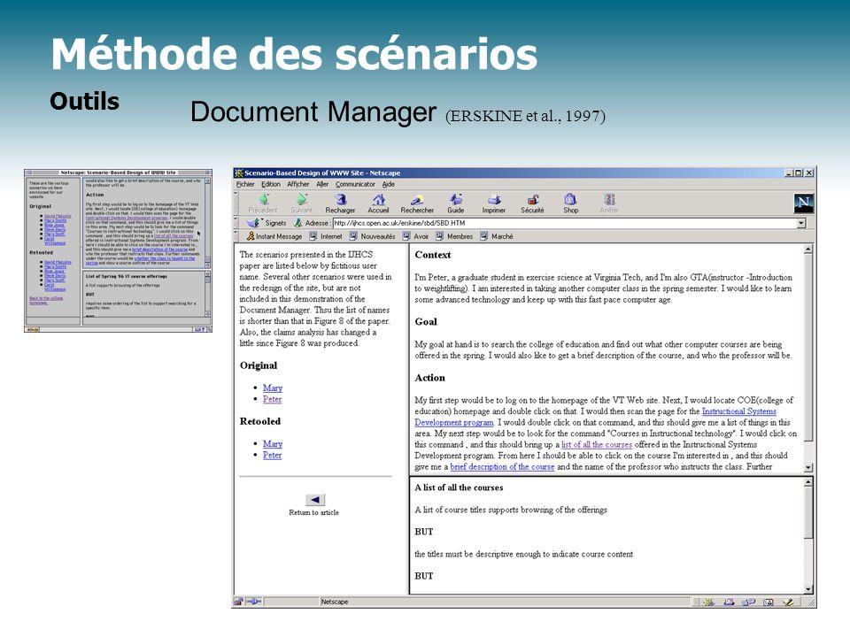 Méthode des scénarios Outils Document Manager (ERSKINE et al., 1997)