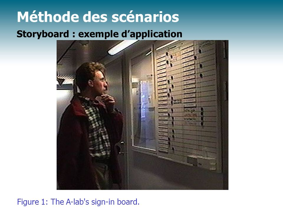 Méthode des scénarios Storyboard : exemple dapplication Figure 1: The A-lab's sign-in board.