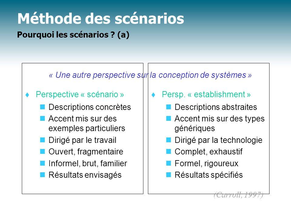 Méthode des scénarios Pourquoi les scénarios .
