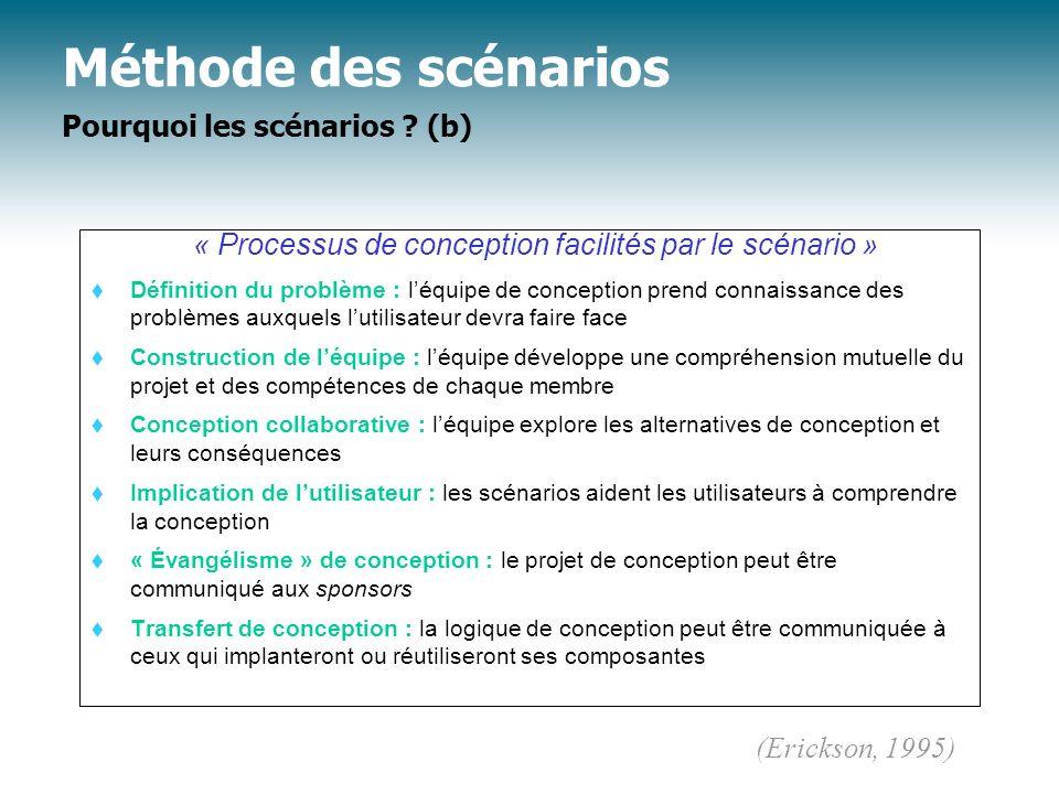 Structure dun scénario collectif Cadre (setting) Agents/acteurs (agents/actors) Buts/objectifs (goals/objectives) Actions et événements (sequences of actions and events) Méthode des scénarios Méthode de Potts (Potts, 1995)