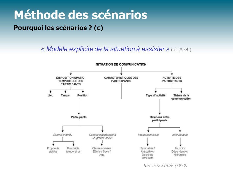 Méthode des scénarios Pourquoi les scénarios ? (c) « Modèle explicite de la situation à assister » (cf. A.G.) Brown & Fraser (1979)