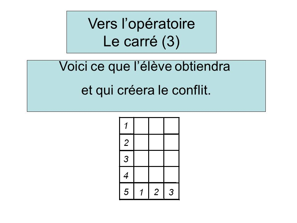 This is the result the child should get and which will create the cognitive conflict. Heading to the concrete operational stage - The square (3) Voici