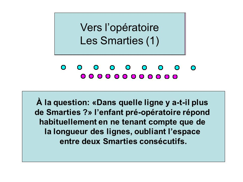 To the question: « Which line contains the most Smarties.