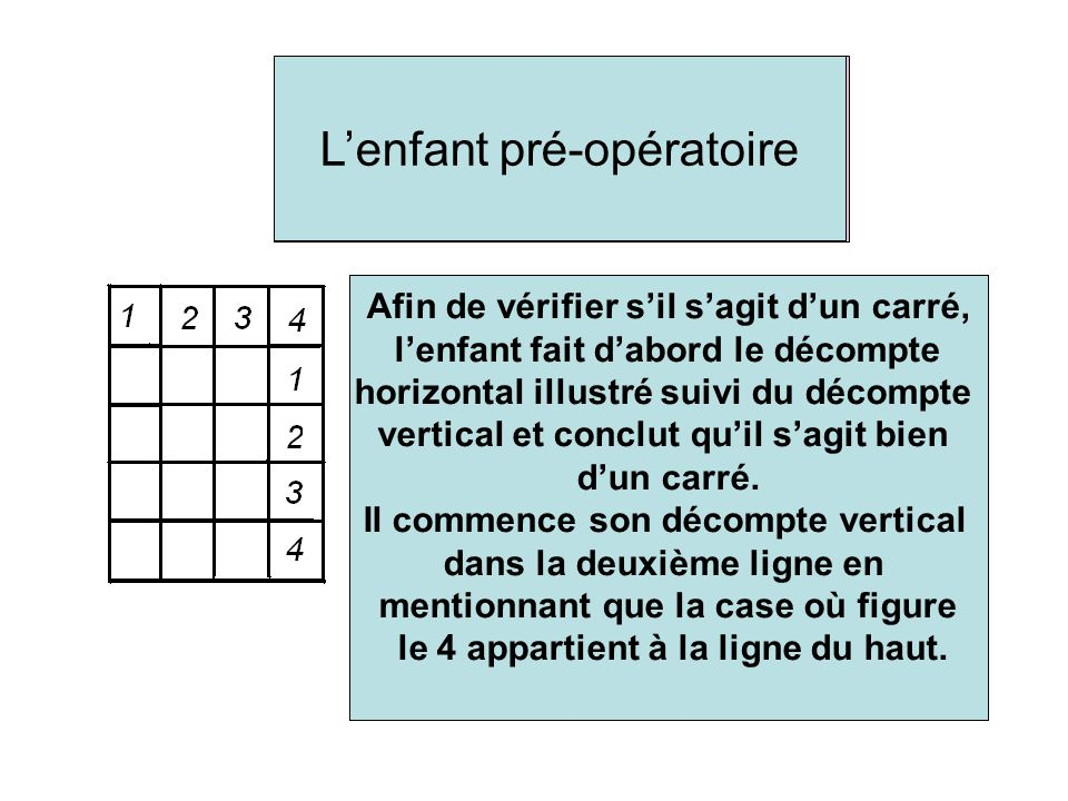 The child is asked to complete the grid on the left by adding the missing figure to the middle cell.