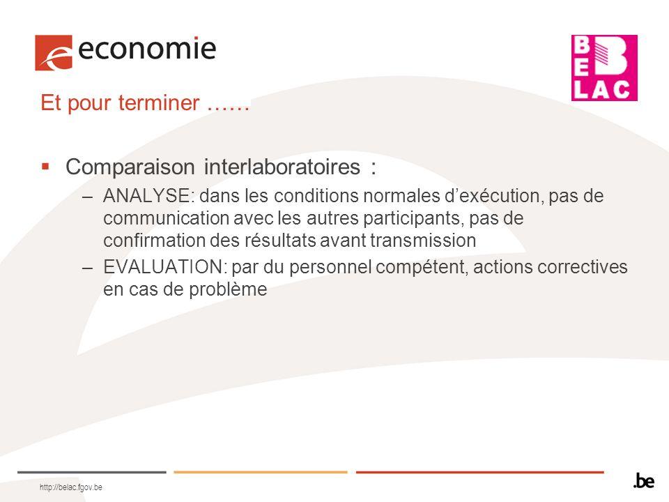 Et pour terminer …… Comparaison interlaboratoires : –ANALYSE: dans les conditions normales dexécution, pas de communication avec les autres participan