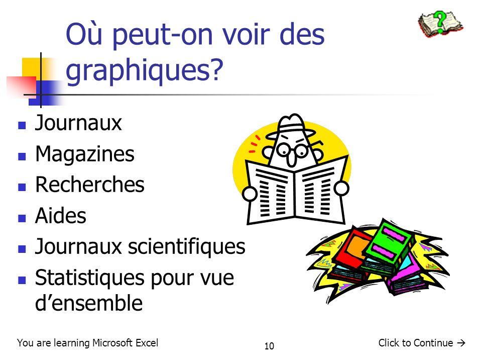 10 Où peut-on voir des graphiques? Journaux Magazines Recherches Aides Journaux scientifiques Statistiques pour vue densemble You are learning Microso